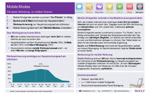 Yahoo-Studie: Mobile Modes