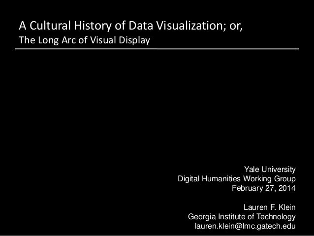 A Cultural History of Data Visualization; or, The Long Arc of Visual Display  Yale University Digital Humanities Working G...