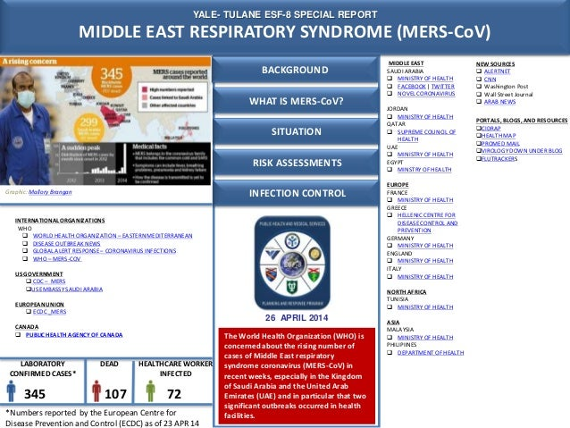 Yale-Tulane Special Report  - MERS-CoV 26 APRIL 2014