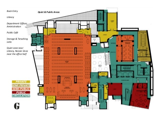 Art Gallery Design Case Study Pdf