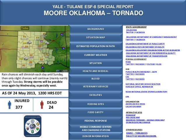 SITUATIONYALE - TULANE ESF-8 SPECIAL REPORTMOORE OKLAHOMA – TORNADOSITUATION MAPFEDERALGOVERNMENTFEMATWITTER | FACEBOOK | ...