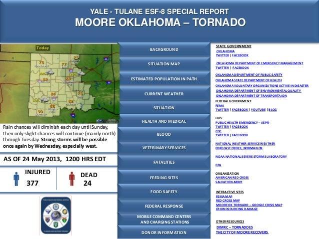 Yale-Tulane ESF-8 Special Report - Moore OK Tornado - 24 May 2013
