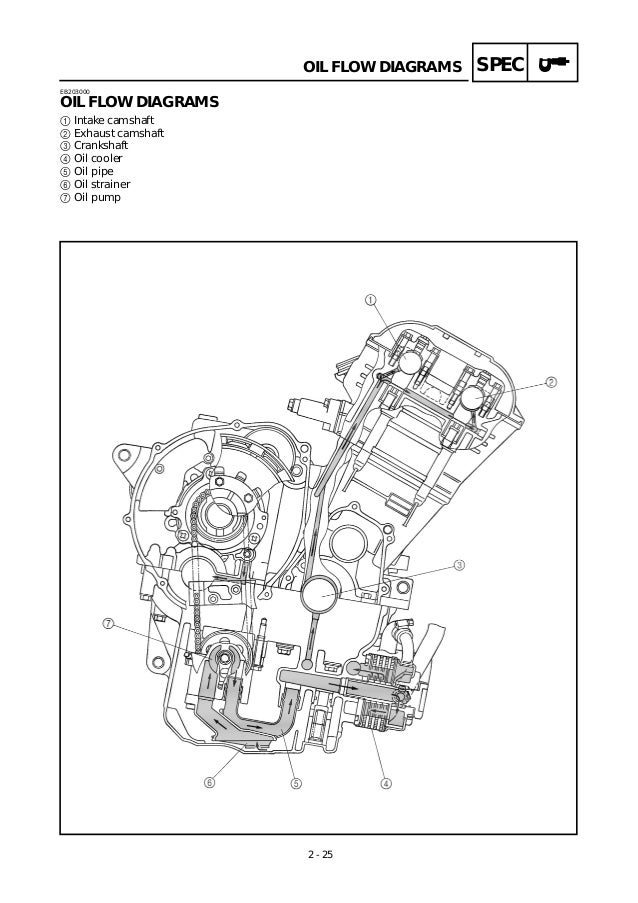 Yamaha 1998 yzfr1-service-manual
