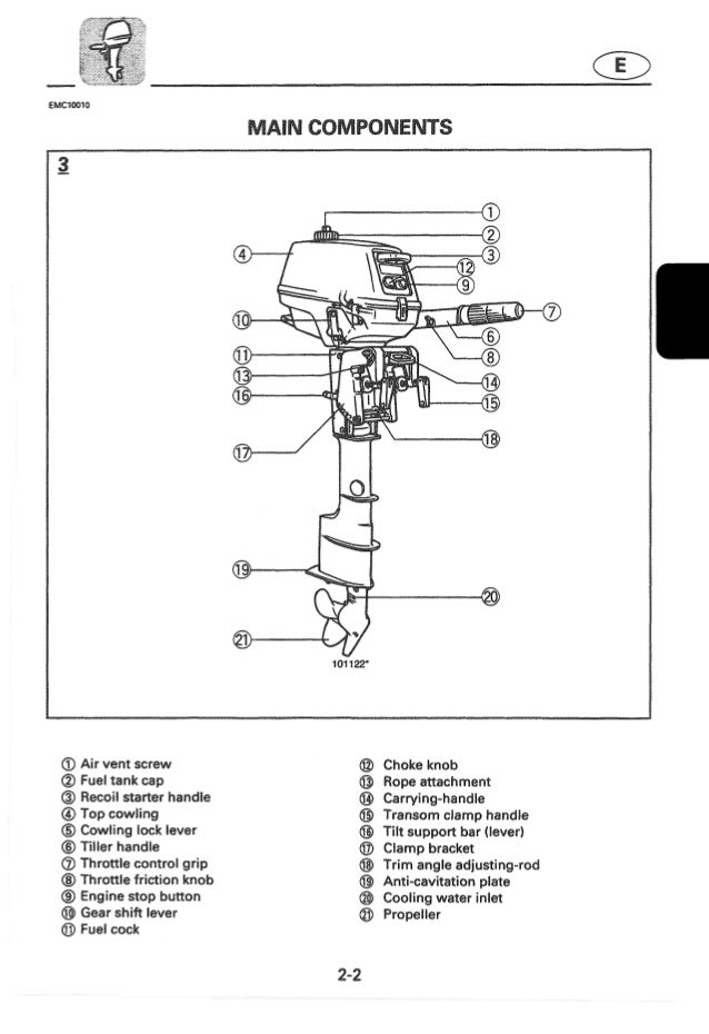Yamaha outboards manual