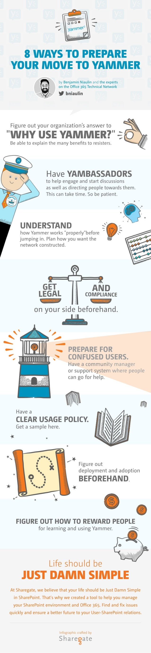 ́ WAYS TO PREPARE  YOUR MOVE TO YAMMER  by Benjamin Niaulin and the experts  on the Office 365 Technical Network  bniaulin...