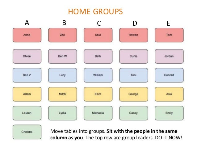 HOME GROUPSA       B              C              D              E    Move tables into groups. Sit with the people in the s...