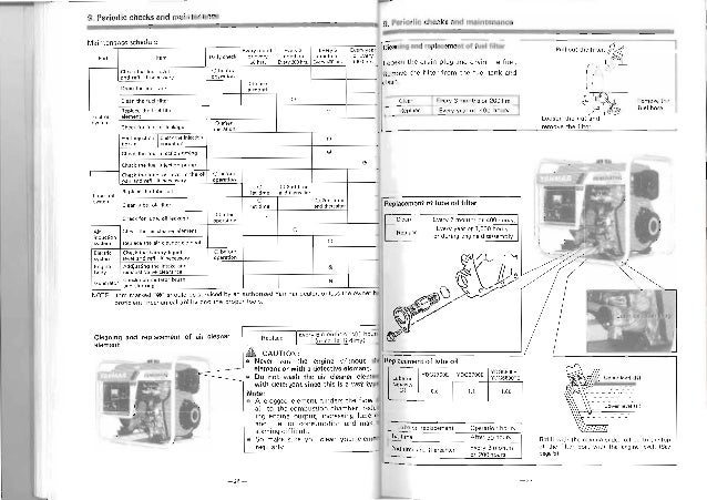 Yanmar Diesel Generator Operation Manual