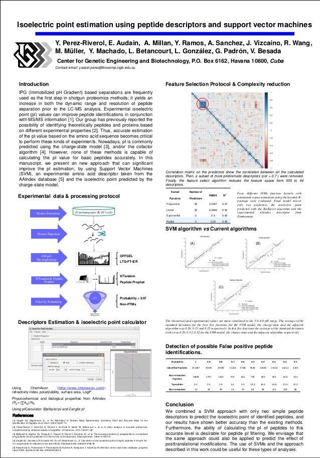 Isoelectric point estimation using peptide descriptors and support vector machines Y. Perez-Riverol, E. Audain, A. Millan,...