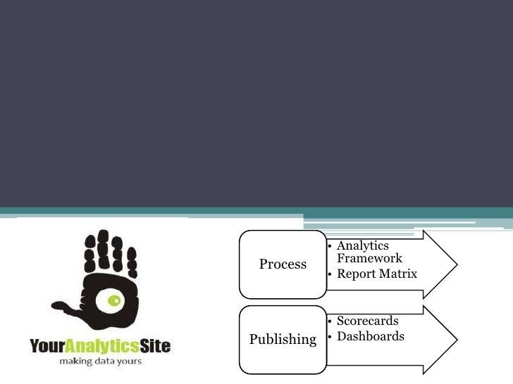 Your Analytics Site Slide Deck
