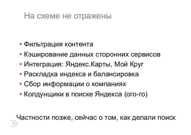 в поиске Яндекса