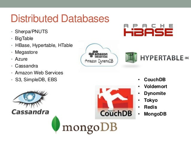 nosql databases voldemort db Most nosql databases also support automatic replication,  examples of key-value stores are riak and voldemort some key-value stores, such as redis,.
