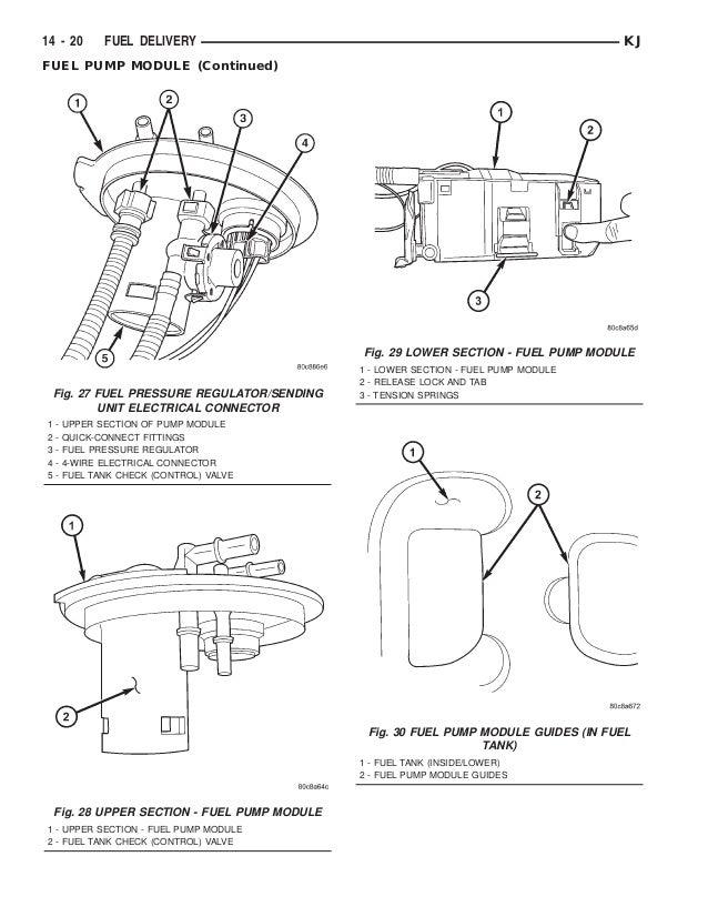 Jeep Liberty 2002 2005 Fuel System border=