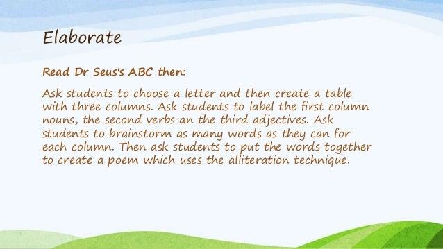 math worksheet : free verse poetry lesson plans high school  teaching poetrywhat  : Bio Poem Template High School