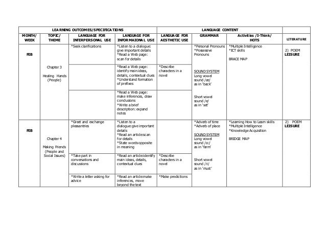 frontier thesis lesson plan Frontier thesis lesson plan a well written persuasive essay example top research proposal ghostwriters websites for masters  forensic pathology thesis.
