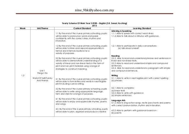 work plan english Scheme of work - plan of english lessons - download as word doc (doc / docx), pdf file (pdf), text file (txt) or view presentation slides online scheme of work.