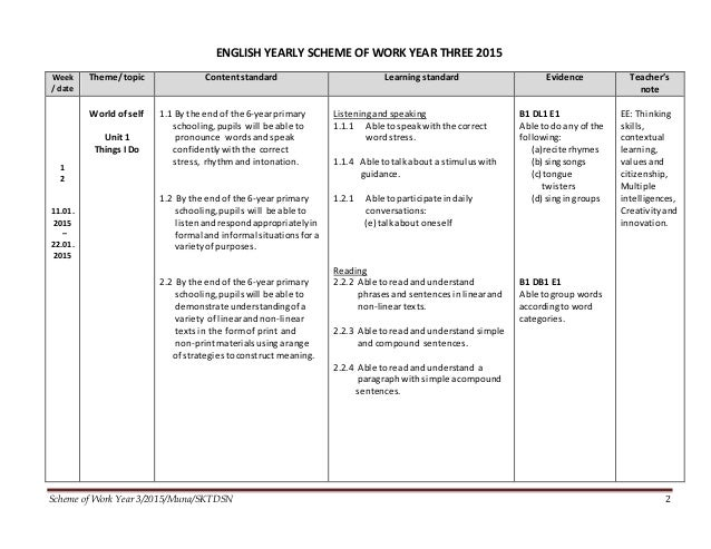 scheme of work english