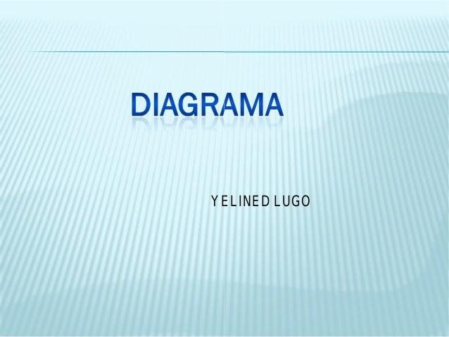 YELINED LUGOYELINED LUGO