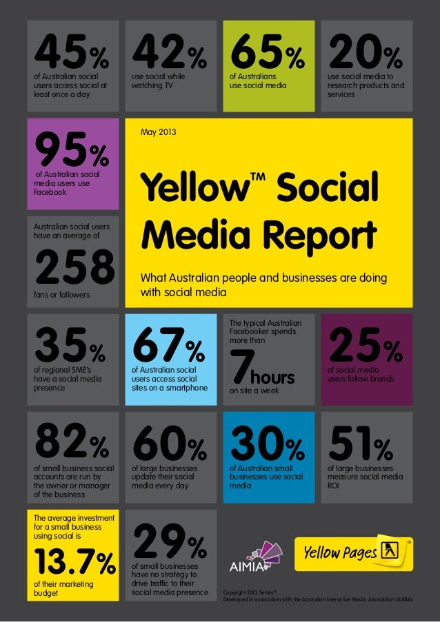 2013 Yellow Pages Social Media Report
