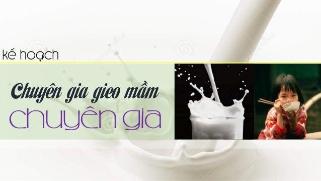 Young Marketers 2 - Chung ket - Tinh Nguoi Duyen Mar