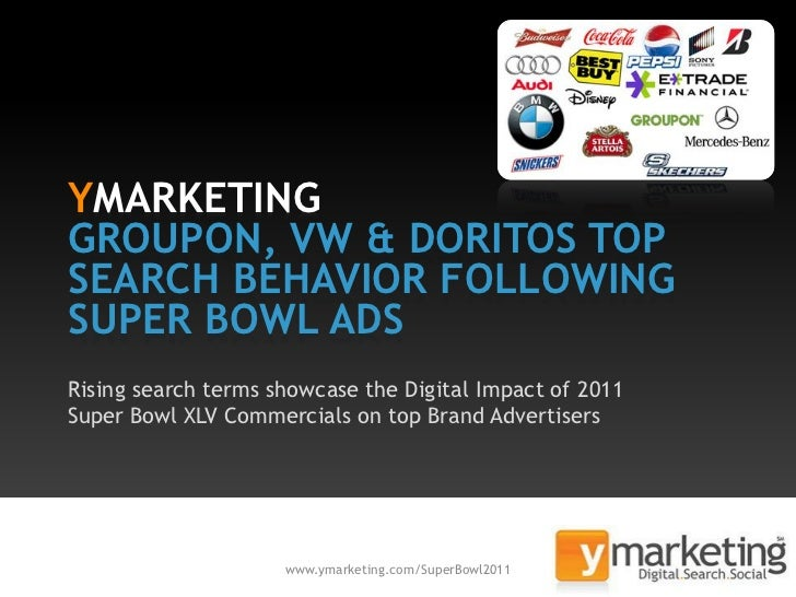 YMARKETINGGROUPON, VW & DORITOS TOPSEARCH BEHAVIOR FOLLOWINGSUPER BOWL ADSRising search terms showcase the Digital Impact ...