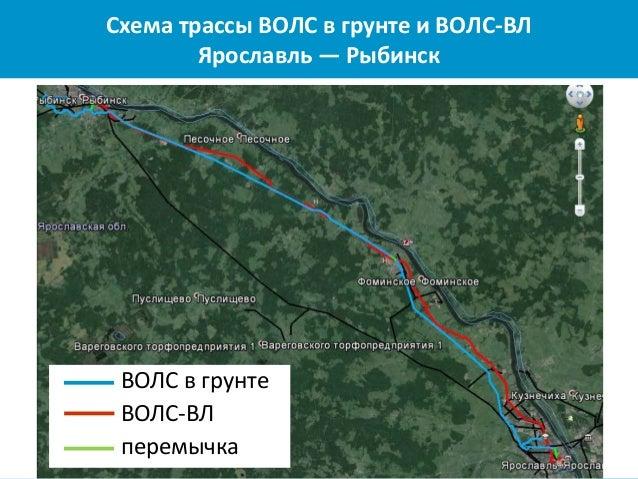 Схема трассы ВОЛС в грунте и