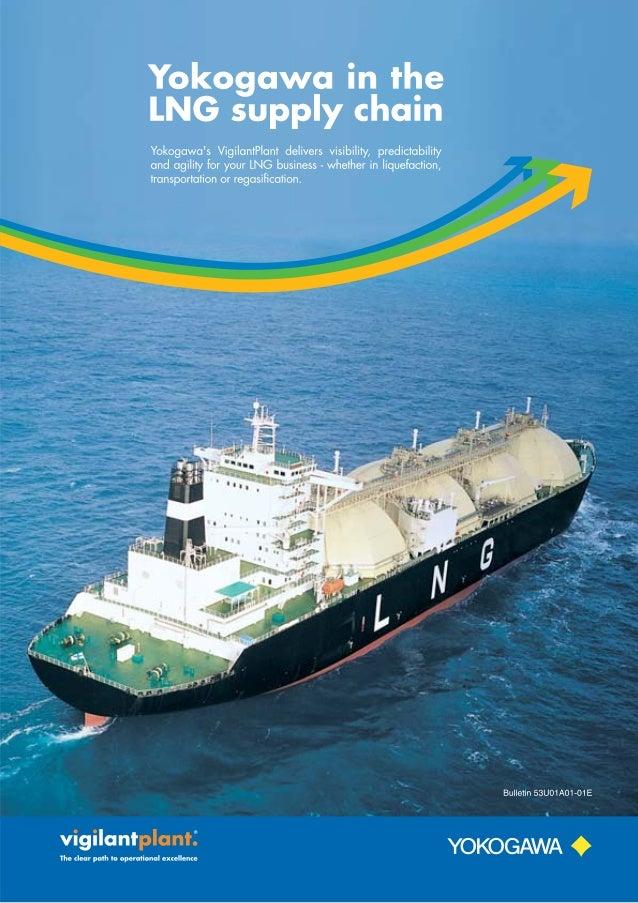 Yokogawa in the LNG supply chain | VigilantPlant