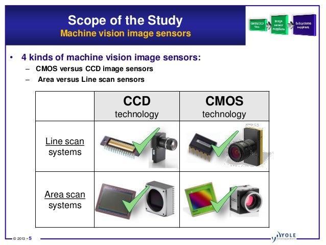 machine vision technology
