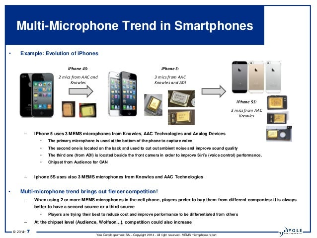 Iphone 5s Mems Microphones Knowles Aac Technologies likewise Iphone 5s Mems Microphones Knowles Aac Technologies besides Yole Mems Microphne2014s le as well Iphone 6 Expected To Drive Apple Supplier Aac Technologies Growth furthermore  on iphone 5 mems microphones aac technologies