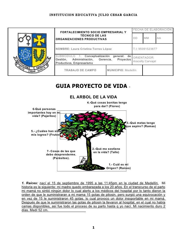 INSTITUCION EDUCATIVA JULIO CESAR GARCIA                                                                             FECHA...