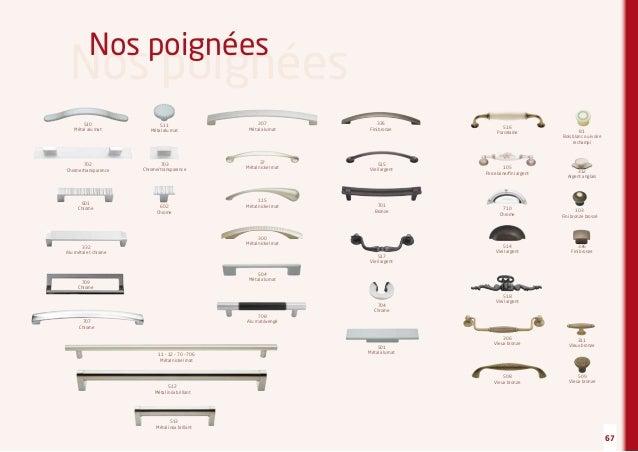 You esprit cuisine for Poignee de porte cuisine equipee