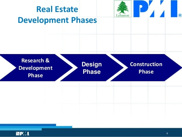 marketing mix real estate developer In this paper, the real estate development process is organized around a 56-cell, stage-task matrix, which describes the entire real estate development process in seven stages from the land banking stage to the redevelopment stage.