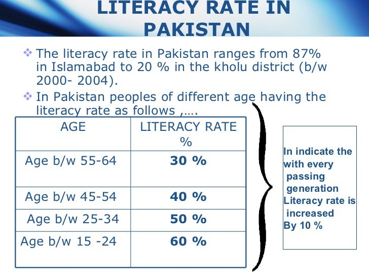 essay on literacy rate in pakistan Illiteracy in pakistan comment  pakistan's literacy rate is only a little better than nepal and bangladesh, which have literacy rates of 49 and 43 percent respectively other countries like .
