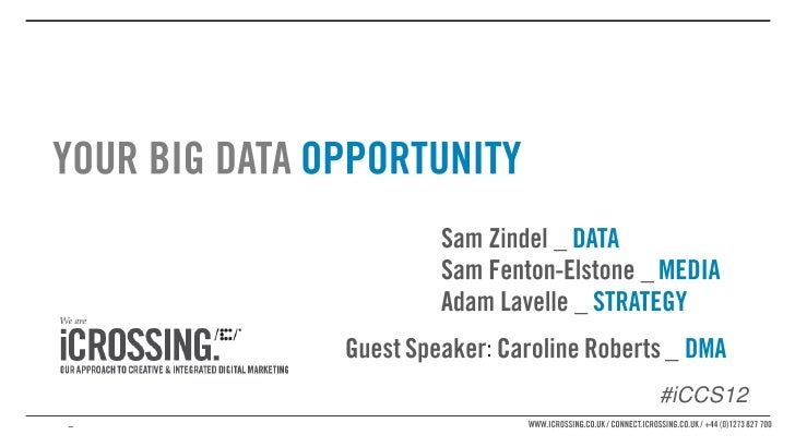 Your Big Data Opportunity
