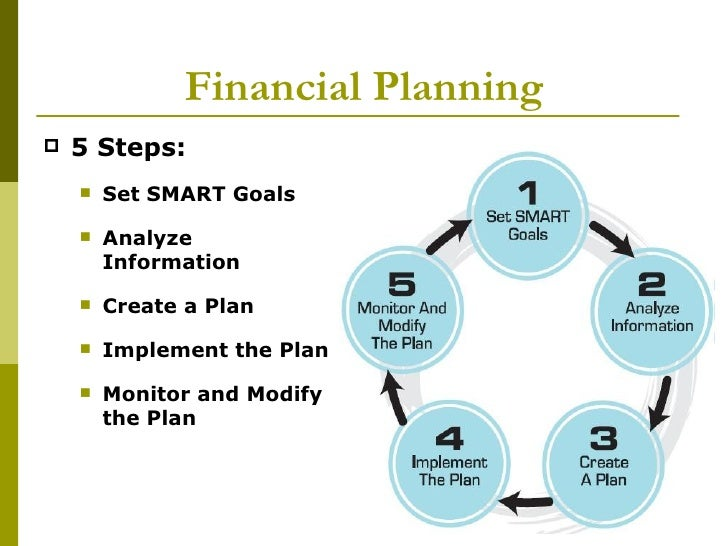 financial plannong