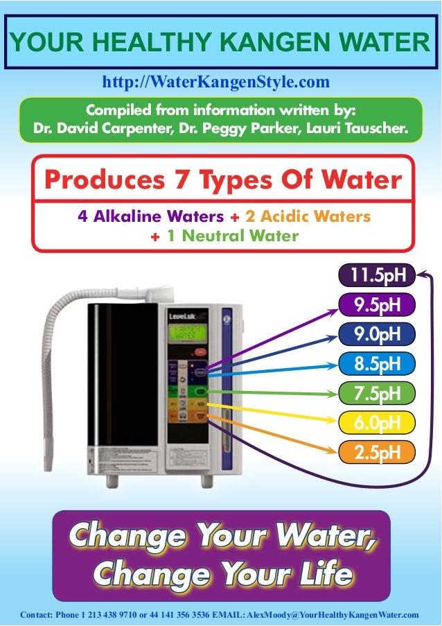 Your Healthy Kangen Water Information PDF File..