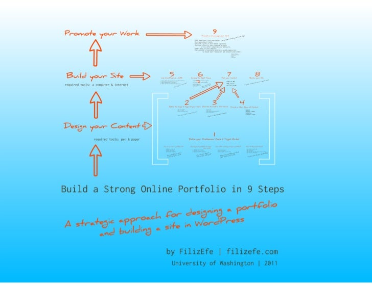 Build a Strong Online Portfolio in 9 Steps