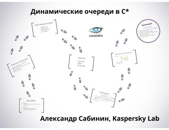 """Александр Сабинин """"Организация динамической циклической очереди задач для сканирующего робота"""". Выступление на Cassandra Conf 2013"""