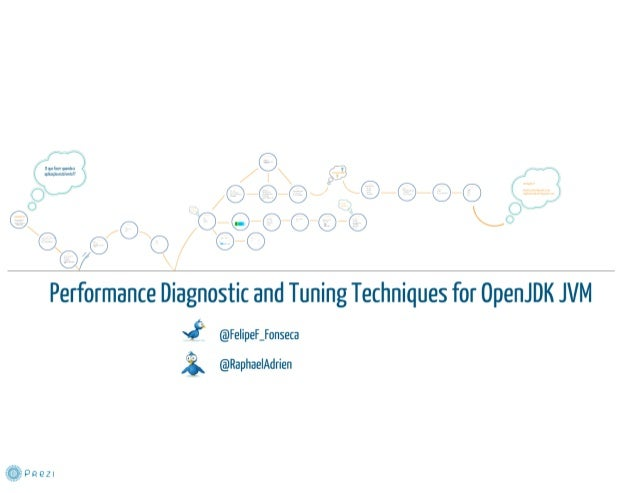 Performance Diagnostic and Tuning Techniques for OpenJDK JVM