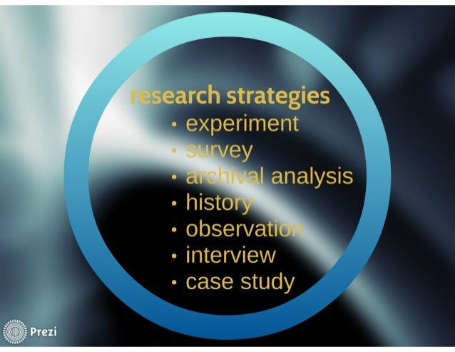 Research strategy case study