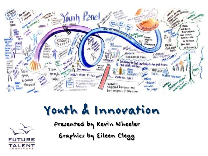 Presented by Kevin Wheeler<br />Graphics by Eileen Clegg<br />Youth & Innovation<br />