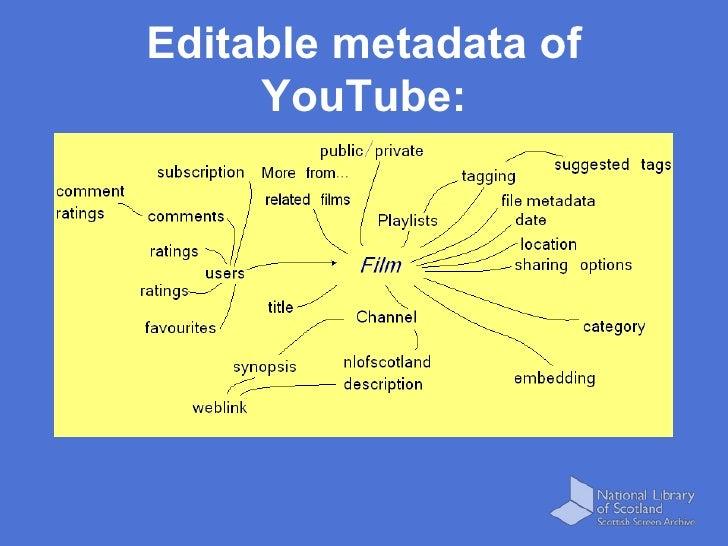 Editable metadata of YouTube: