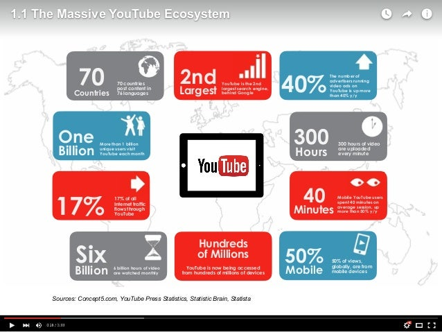 Youtube stock trading strategies