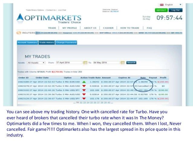 Serious binary options broker comparison