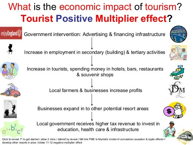 tourism and its negative effects