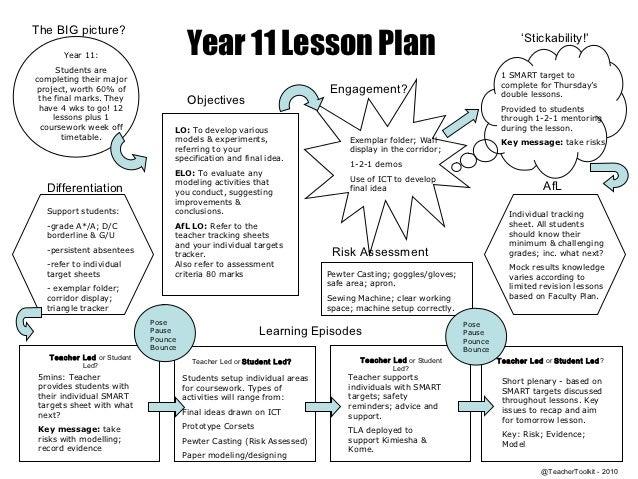 Yr 11 5 minute lesson plan