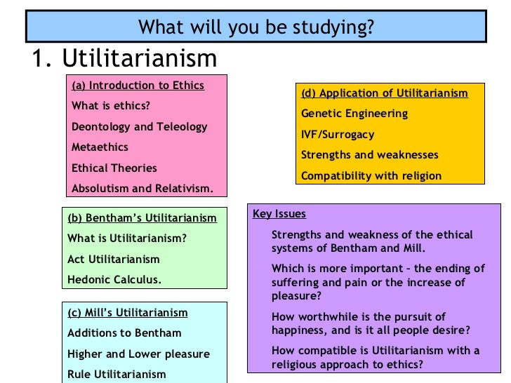 comparison between utilitarianism and idealism essay Idealism research papers mill's utilitarianism does kant and utilitarianism research paper looks at a sample of an order placed for a comparison between to.