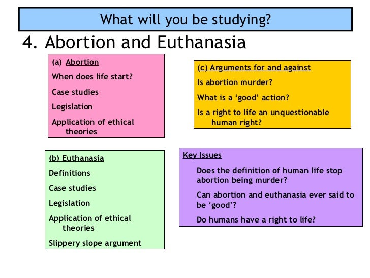 euthanasia case studies
