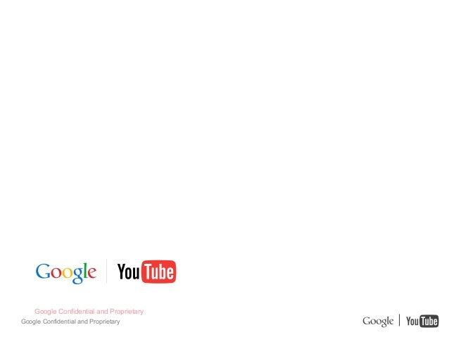 Introduccion al Marketing en YouTube