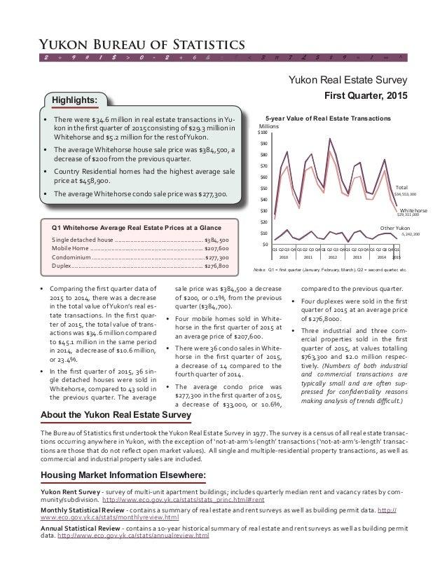 First Quarter, 2015 2 ÷ 9 # 1 $ > 0 - 2 + 6 & ± 8 < 3 π 7 £ 5 ‡ 9 ≈ 1 ∞ ^ Yukon Real Estate Survey Yukon Bureau of Statist...