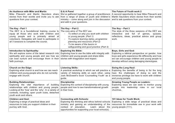 Ywsw 2011 Workshop Descriptions